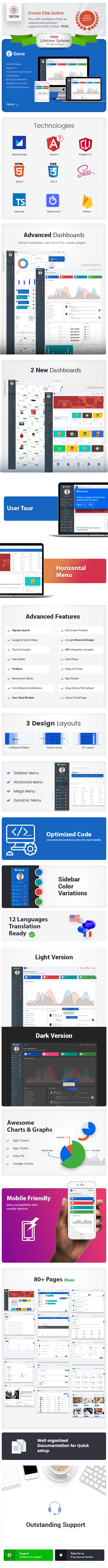 Angular 7 Admin Template with Material Design - 3