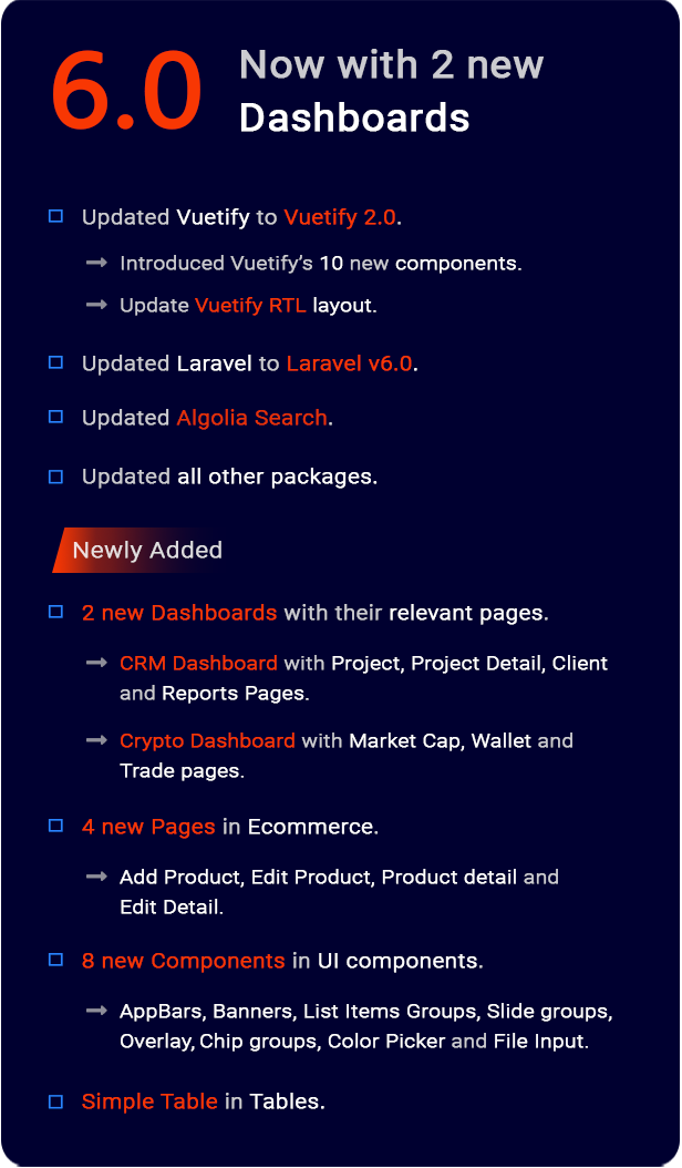 Vuely - Vuejs, Laravel, Angular 8, Expressjs Material Design Admin Template - 1